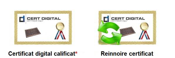 certificat digital calificat - reinnoire certificat digital calificat - reinnoire certificat digital calificat  ANAF